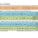 H30年度 入学生教育課程表のサムネイル